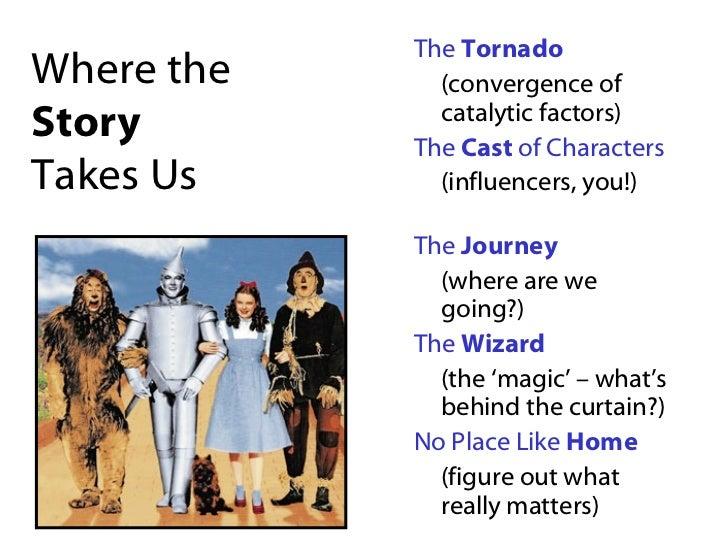 Where the  Story Takes Us <ul><li>The  Tornado </li></ul><ul><li>(convergence of catalytic factors) </li></ul><ul><li>The ...