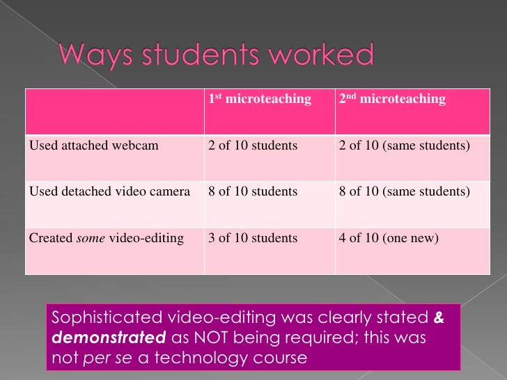 Ways students worked<br />Sophisticated video-editing was clearly stated & demonstratedas NOT being required; this was not...