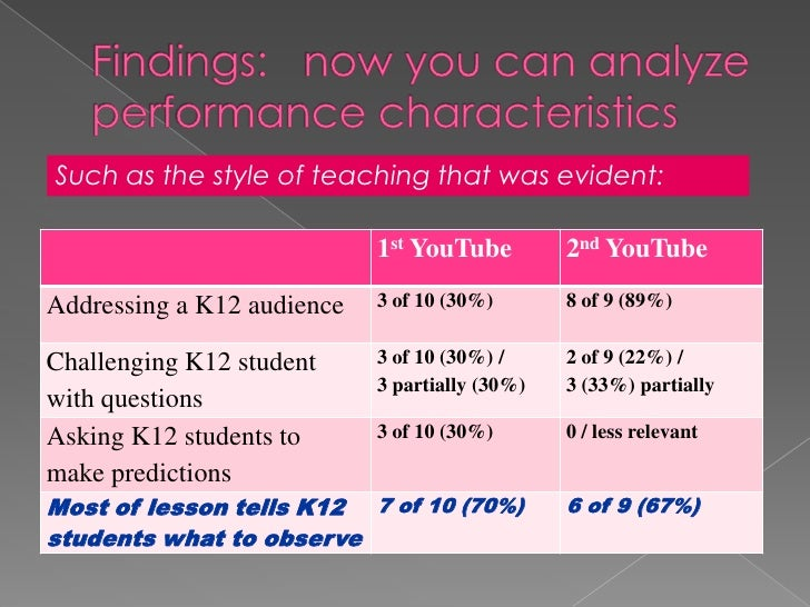 Findings:   now you can analyze performance characteristics <br />Such as the style of teaching that was evident:<br />