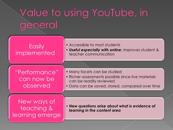 Value to using YouTube, in general<br />