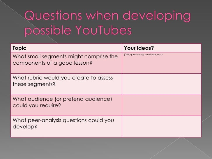 how to use youtube for teachers
