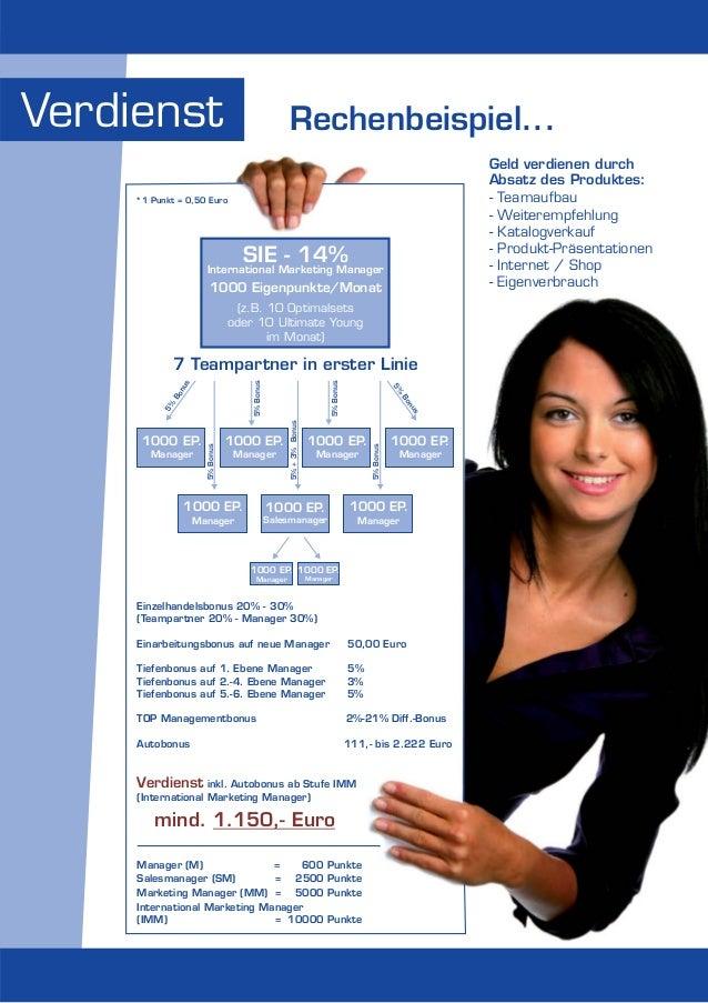 Pm International Verdienst System