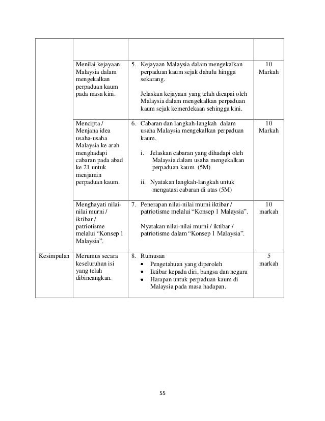 Sejarah Tingkatan 5 Kertas 3 Skema Dan Jawapan