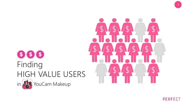 1 Finding HIGH VALUE USERS in YouCam Makeup $ $ $ $ $ $ $ $ $ $ $ $