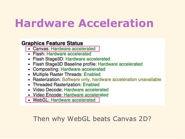 GREE Tech Talk #08] You Don't Know WebGL