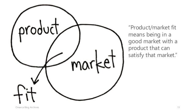 """13Omarca Blog Archives """"Product/market fit means being in a good market with a product that can satisfy that market."""""""