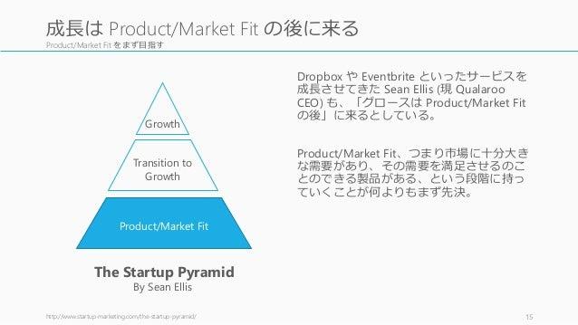 Product/Market Fit をまず目指す Dropbox や Eventbrite といったサービスを 成長させてきた Sean Ellis (現 Qualaroo CEO) も、「グロースは Product/Market Fit の...
