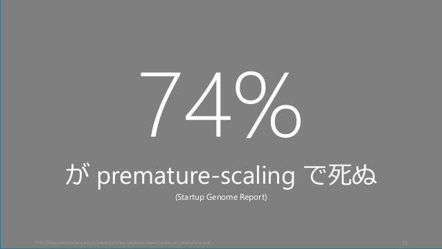 74% が premature-scaling で死ぬ (Startup Genome Report) http://blog.startupcompass.co/pages/startup-genome-report-extra-on-pre...