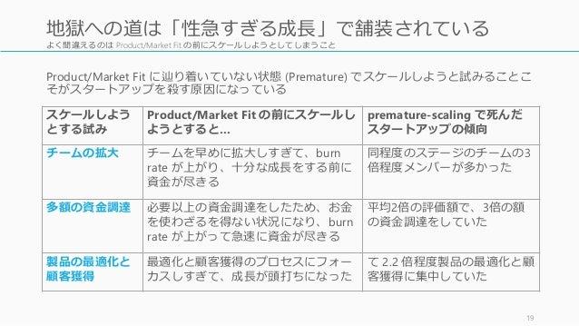 よく間違えるのは Product/Market Fit の前にスケールしようとしてしまうこと Product/Market Fit に辿り着いていない状態 (Premature) でスケールしようと試みることこ そがスタートアップを殺す原因にな...
