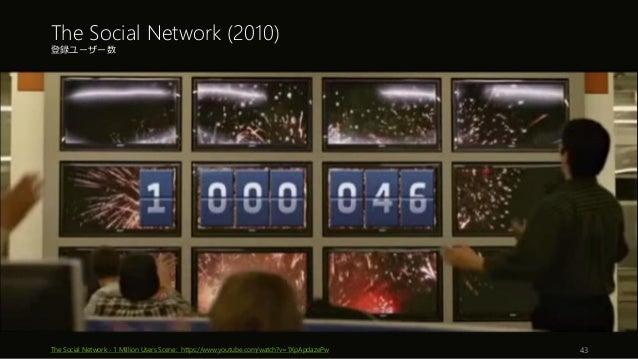 登録ユーザー数 The Social Network - 1 Million Users Scene: https://www.youtube.com/watch?v=1XpApdazePw 43 The Social Network (201...