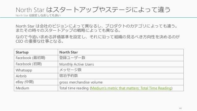 North Star は設定しなおしても良い North Star は会社のビジョンによって異なるし、プロダクトのカテゴリによっても違う。 またその時々のスタートアップの戦略によっても異なる。 なので今追い求める評価基準を設定し、それに沿って組...