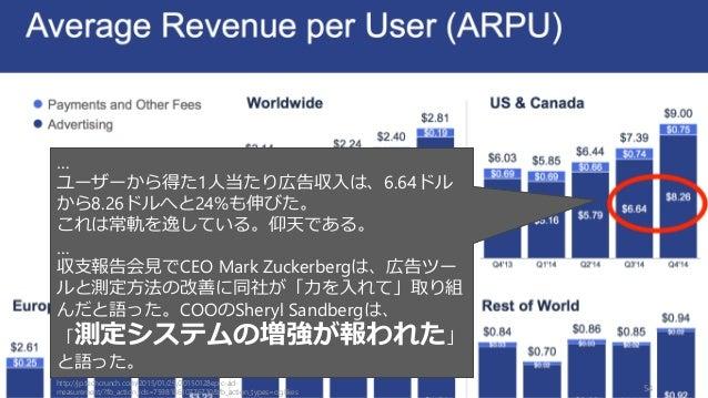 http://jp.techcrunch.com/2015/01/29/20150128epic-ad- measurement/?fb_action_ids=759818610776710&fb_action_types=og.likes 5...