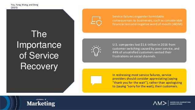 Service failures engender formidable consequences to businesses, such as considerable financial loss and negative word of ...