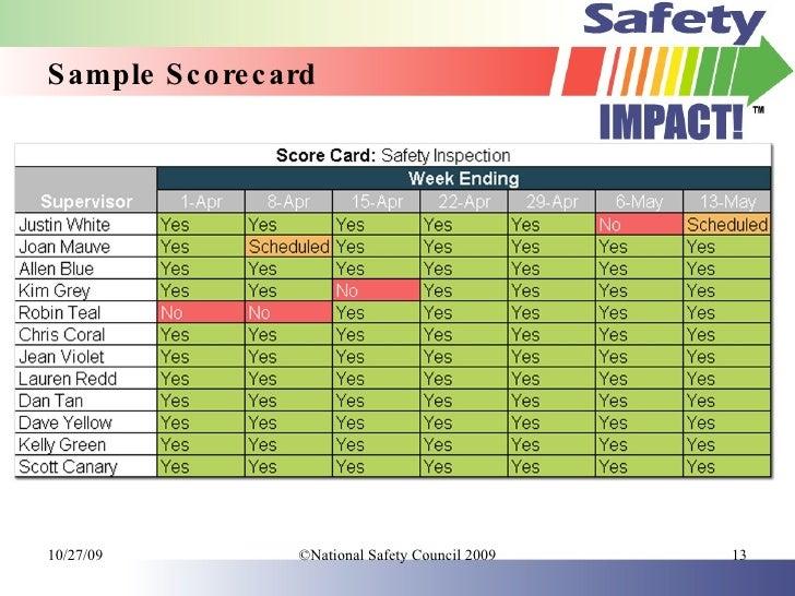 Trend Analysis Injuries 13 Sample