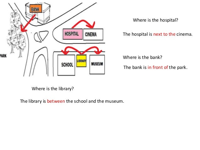 Where is the hospital?  The hospital is next to the cinema.  Where is the library?  Where is the bank?  The bank is in fro...