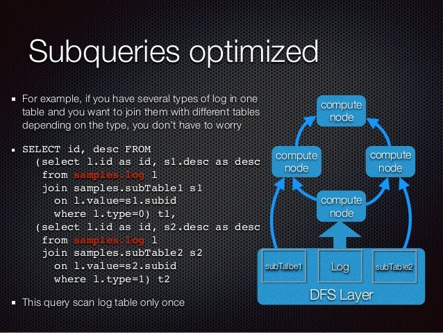 You might be paying too much for BigQuery