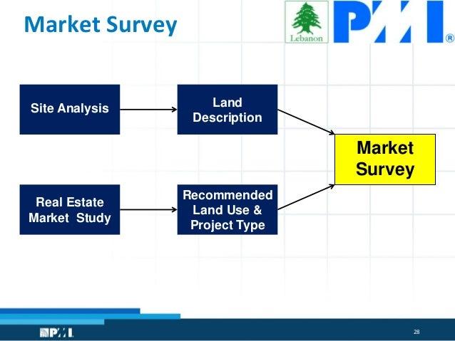 28 Market Survey Site Analysis Real Estate Market Study Land Description  Recommended Land Use U0026 Project Type Market Survey ...