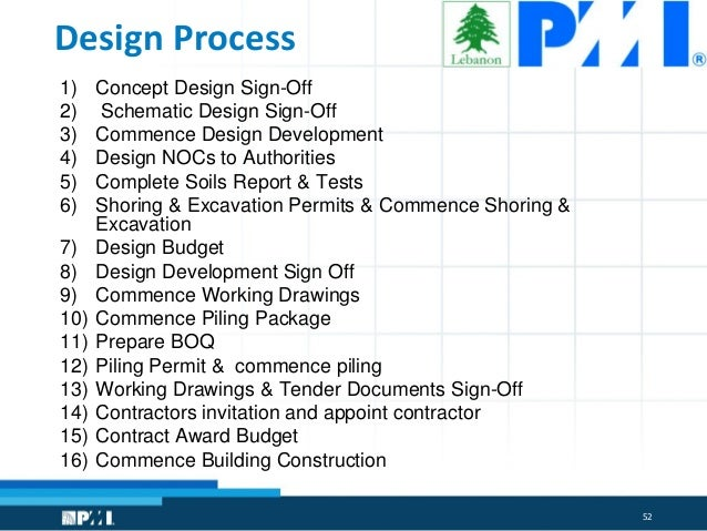 Ppt problem solving approach photo 5