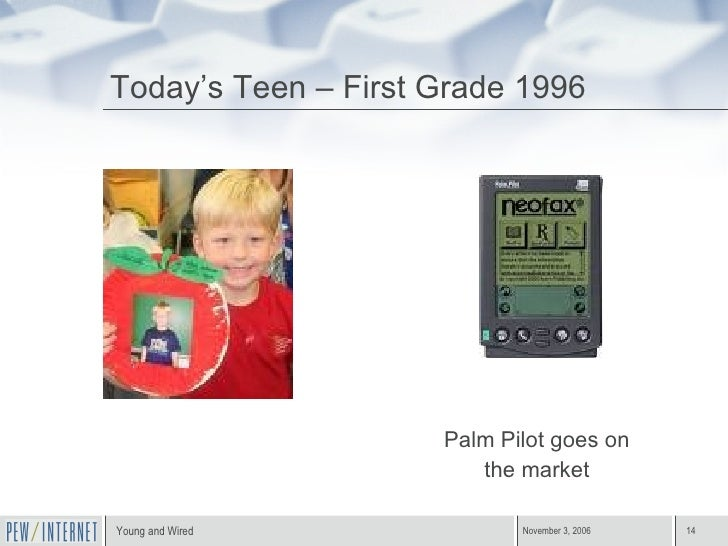 Today's Teen – First Grade 1996   Palm Pilot goes on the market