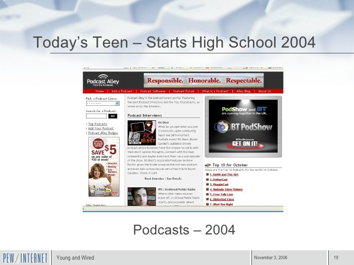 Today's Teen – Starts High School 2004 Podcasts – 2004