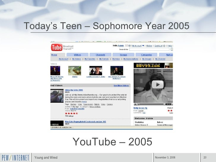 Today's Teen – Sophomore Year 2005 YouTube – 2005