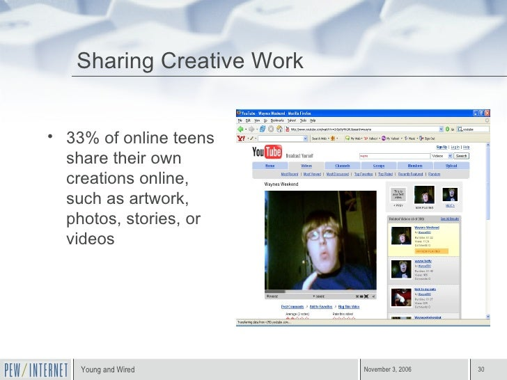 <ul><li>33% of online teens share their own creations online, such as artwork, photos, stories, or videos </li></ul>Sharin...