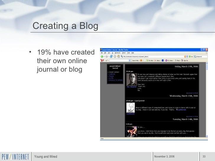 <ul><li>19% have created their own online journal or blog </li></ul>Creating a Blog