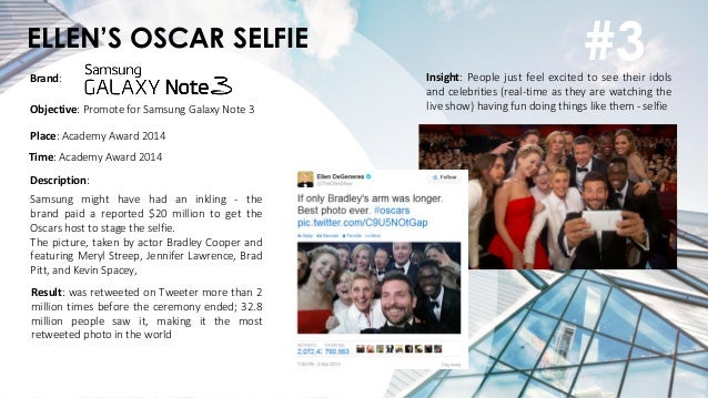 Samsung might have had an inkling - the brand paid a reported $20 million to get the Oscars host to stage the selfie. The ...
