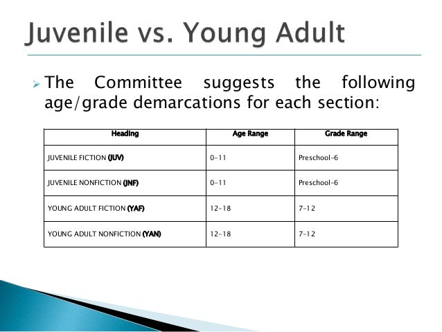young adults age range