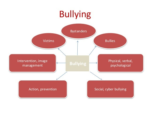 the impact of workplace bullying Workplace bullying can be defined as repeated unreasonable or inappropriate  behaviour directed  the impact of workplace bullying reaches everyone.