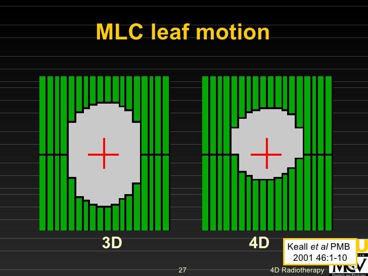 MLC leaf motion  3D    4D Keall  et al  PMB  2001 46:1-10
