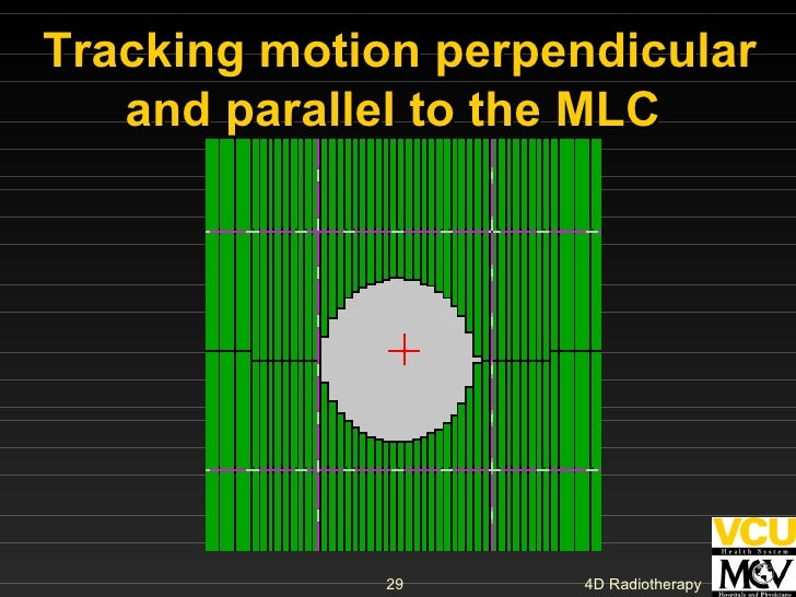 Tracking motion perpendicular and parallel to the MLC