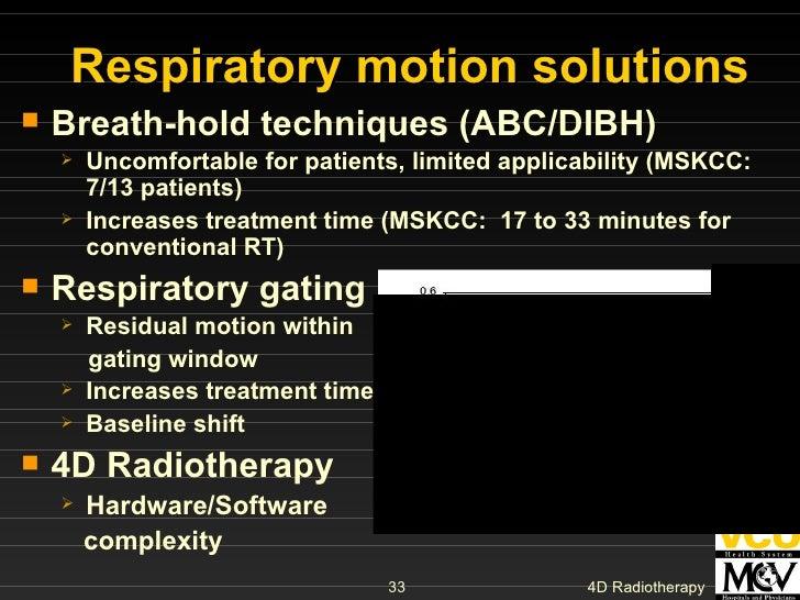 Respiratory motion solutions <ul><li>Breath-hold techniques (ABC/DIBH) </li></ul><ul><ul><li>Uncomfortable for patients, l...