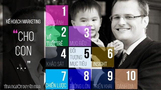 """Kế hoạch marketing  """"cho Con …""""  TÌNH NGƯỜI DUYÊN MAR  1 BỐI CẢNH  2  Về TuổI trẻ  4  Khảo sát  3  Mục tiêu Đối tượng mục ..."""