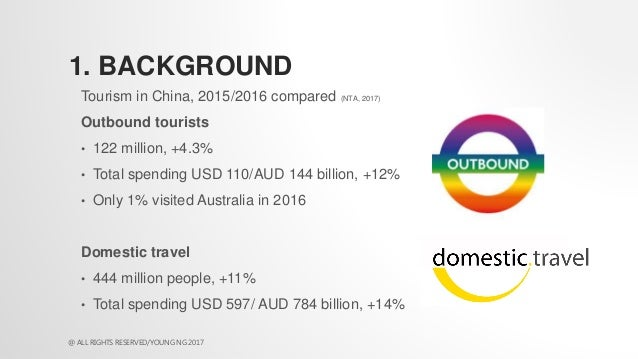 Economic Impacts of Geotourism and Geoparks in China: Dr Young Ng Slide 3