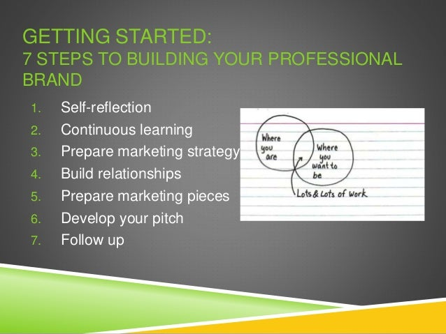 GETTING STARTED: 7 STEPS TO BUILDING YOUR PROFESSIONAL BRAND 1. Self-reflection 2. Continuous learning 3. Prepare marketin...