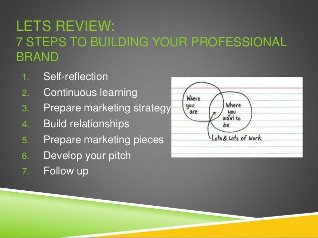 LETS REVIEW: 7 STEPS TO BUILDING YOUR PROFESSIONAL BRAND 1. Self-reflection 2. Continuous learning 3. Prepare marketing st...
