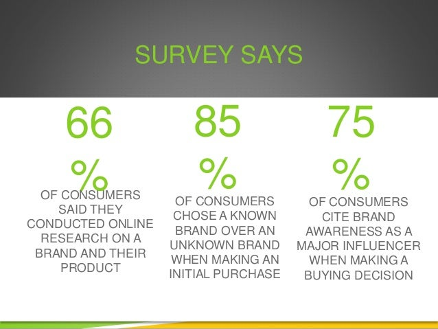 SURVEY SAYS 66 % 85 % 75 %OF CONSUMERS SAID THEY CONDUCTED ONLINE RESEARCH ON A BRAND AND THEIR PRODUCT OF CONSUMERS CHOSE...