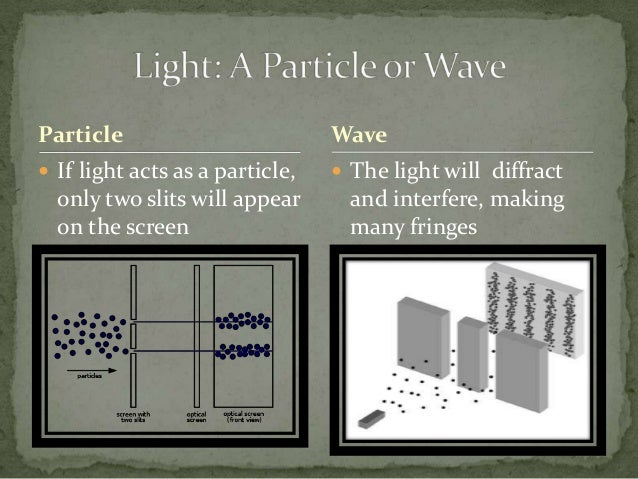 Experiment That Demonstrates The Particle Nature Of Light