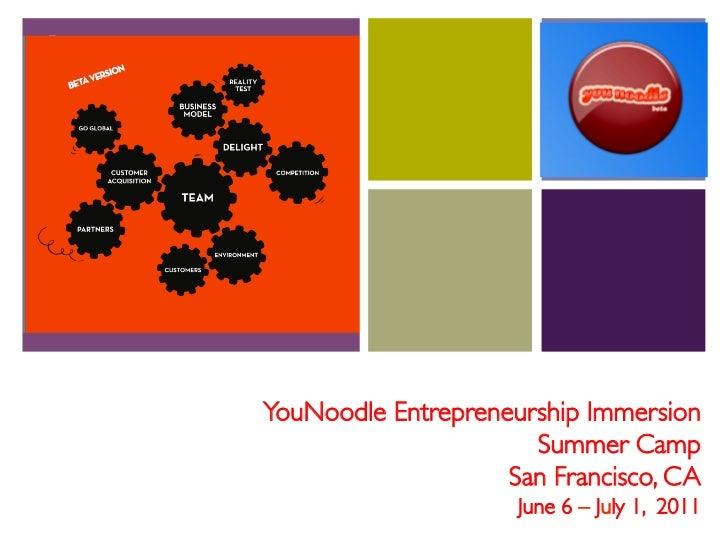 +    YouNoodle Entrepreneurship Immersion                           Summer Camp                        San Francisco, CA  ...