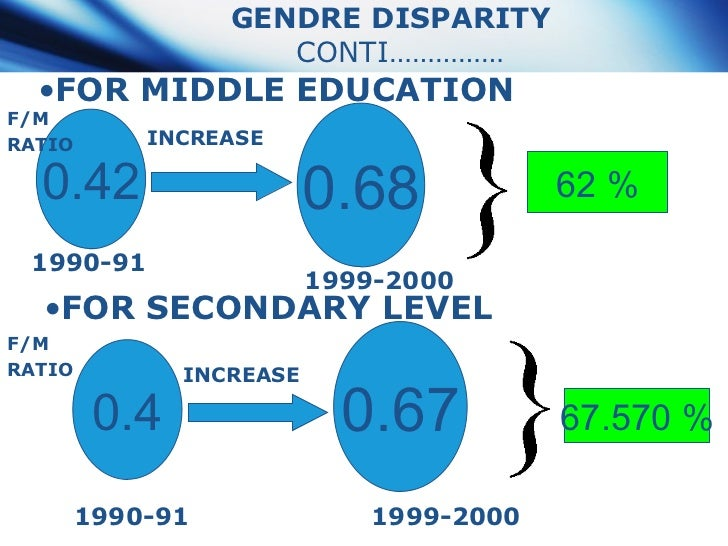 education system of pakistan Its time for us to change our education system, as it is the basic necessity towards development if we give up on education, we will be nothing do not.