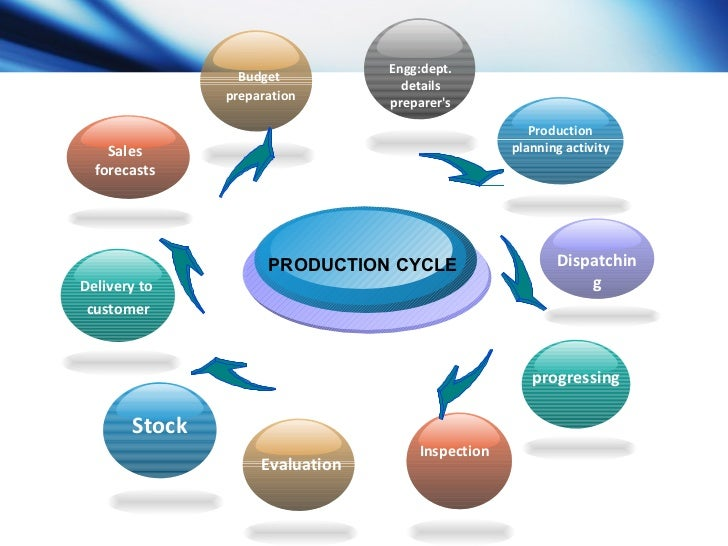 production cycle Rock crushing process in mining2018-6-23 let's follow a rock through a crushing cycle to see what variables will have to be controlled first.