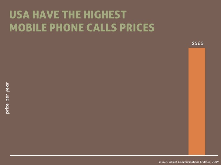 You pay too much for your mobile phone! Slide 3