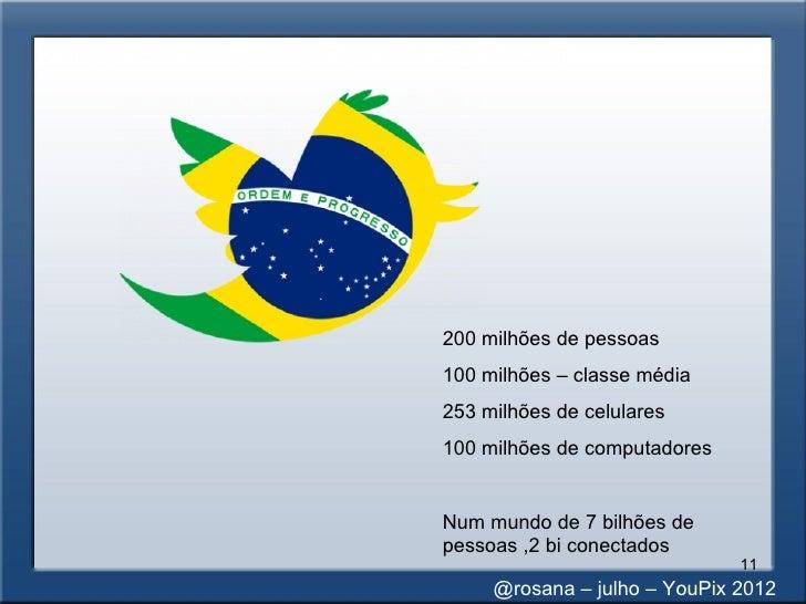 200 milhões de pessoas100 milhões – classe média253 milhões de celulares100 milhões de computadoresNum mundo de 7 bilhões ...