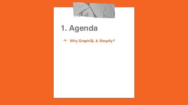 Shopify GraphQL API