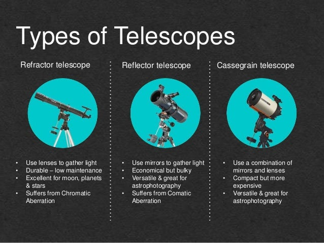 types of astronomy - photo #33