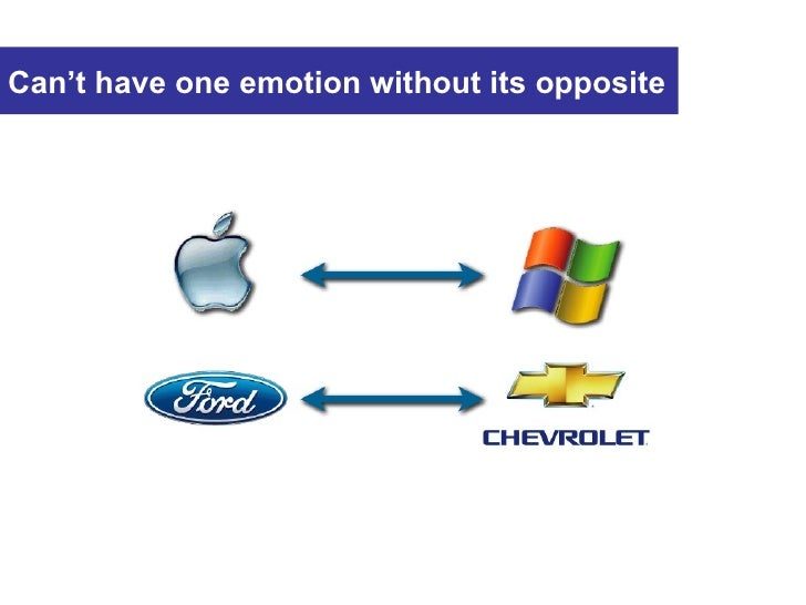 Can't have one emotion without its opposite