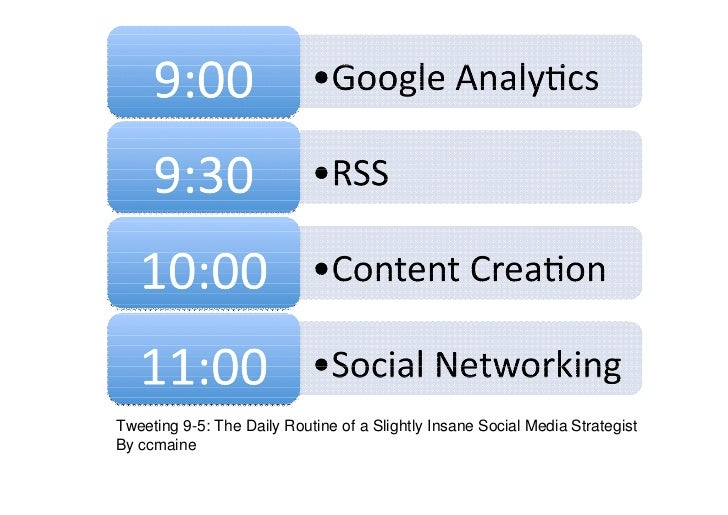 Creating Your Organization's Social Media Strategy Map