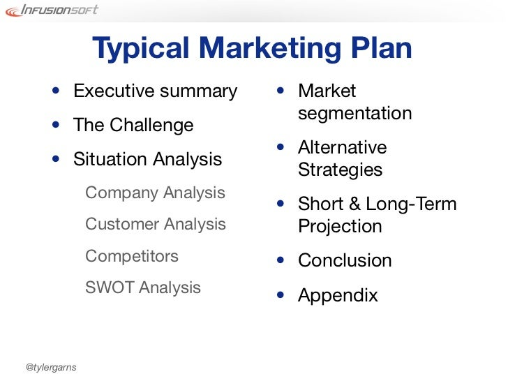 Your 2012 Marketing Plan: Simple & Powerful