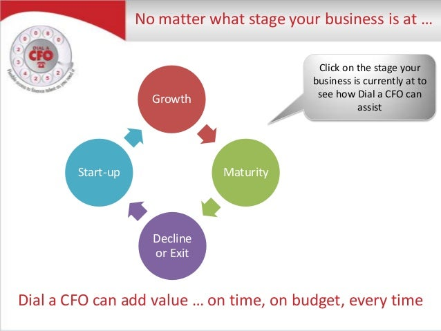 Dial a CFO can add value … on time, on budget, every timeGrowthMaturityDeclineor ExitStart-upNo matter what stage your bus...